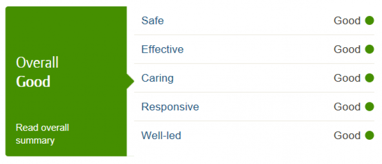 CQC Rating – Good News for Guildhall Walk Healthcare Centre